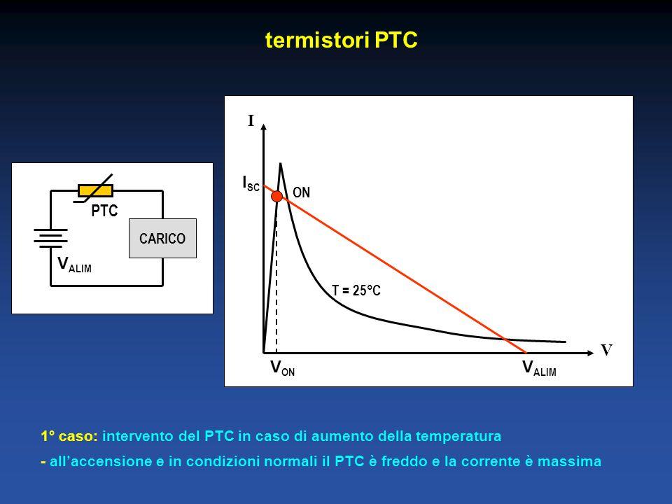 termistori PTC V I PTC CARICO V ALIM I SC ON V ON 1° caso: intervento del PTC in caso di aumento della temperatura - allaccensione e in condizioni normali il PTC è freddo e la corrente è massima T = 25°C