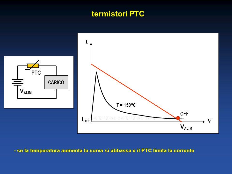 termistori PTC V I PTC CARICO V ALIM I OFF V ALIM OFF - se la temperatura aumenta la curva si abbassa e il PTC limita la corrente T = 150°C