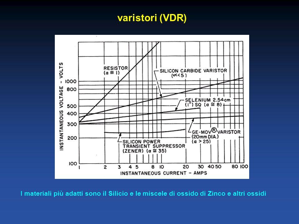 varistori (VDR) I materiali più adatti sono il Silicio e le miscele di ossido di Zinco e altri ossidi