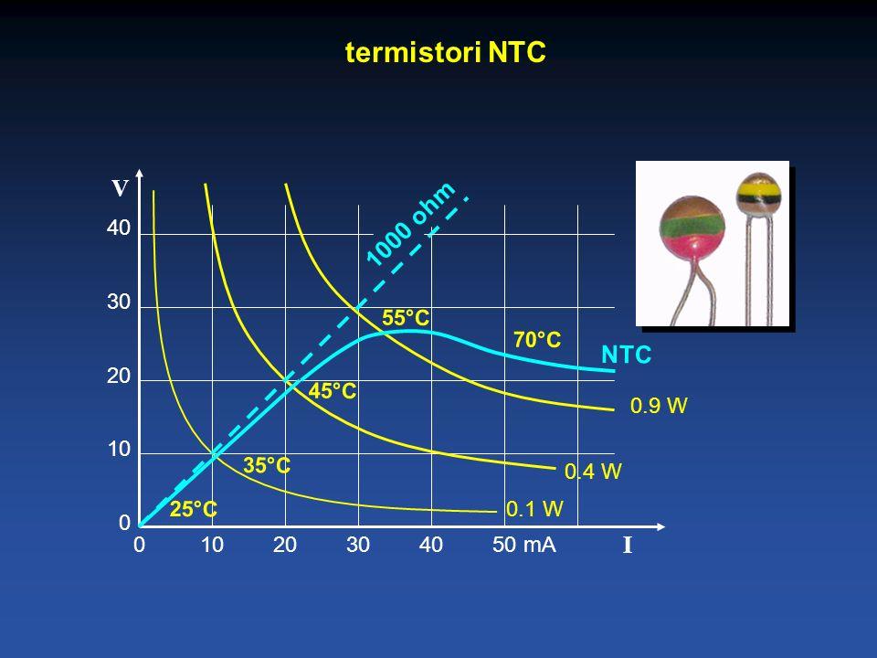 I V 0 10 20 30 40 50 mA 40 30 20 10 0 1000 ohm 0.1 W 0.4 W 0.9 W 25°C 35°C 45°C 55°C 70°C NTC