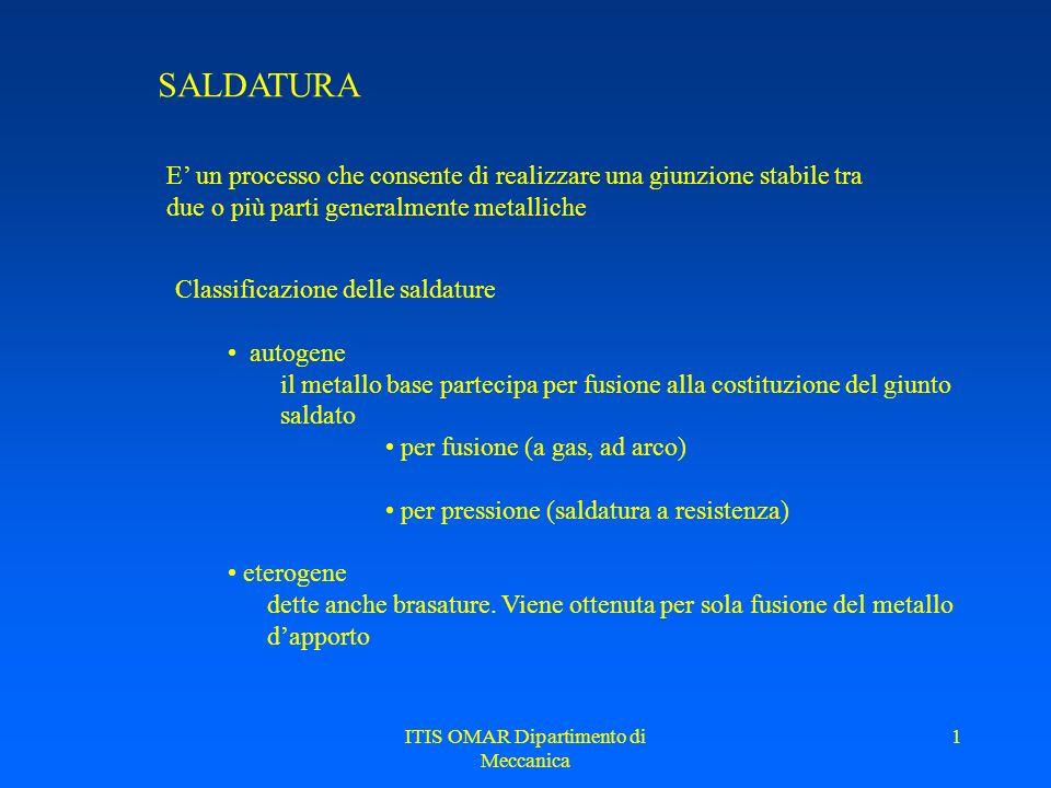 ITIS OMAR Dipartimento di Meccanica 11 SALDATURA Preparazione dei lembi - Segni grafici