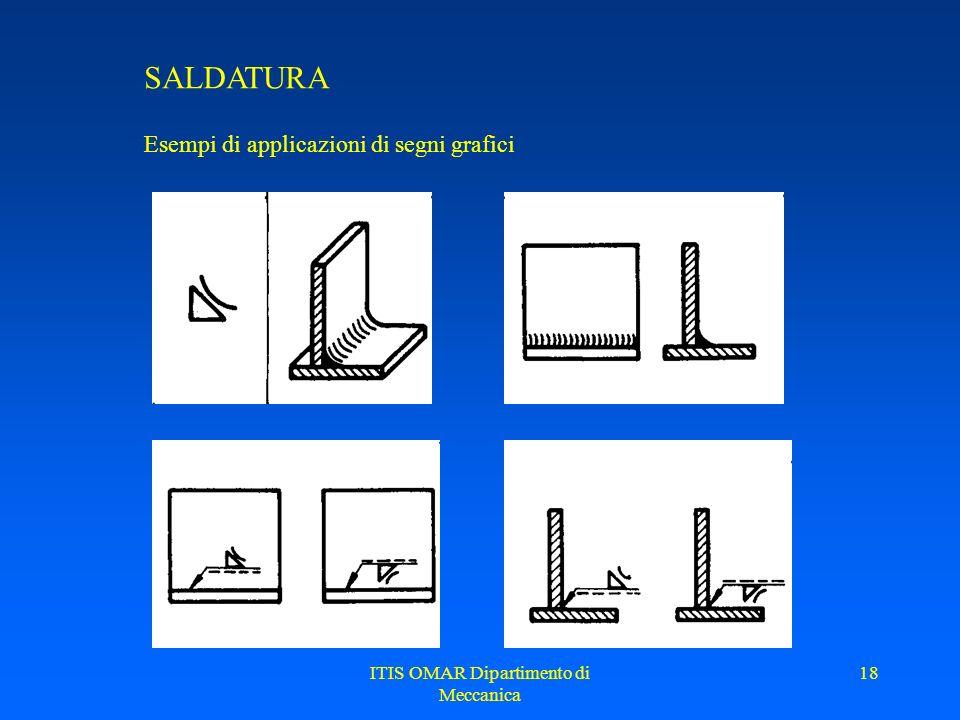 ITIS OMAR Dipartimento di Meccanica 17 SALDATURA Esempi di applicazioni di segni grafici