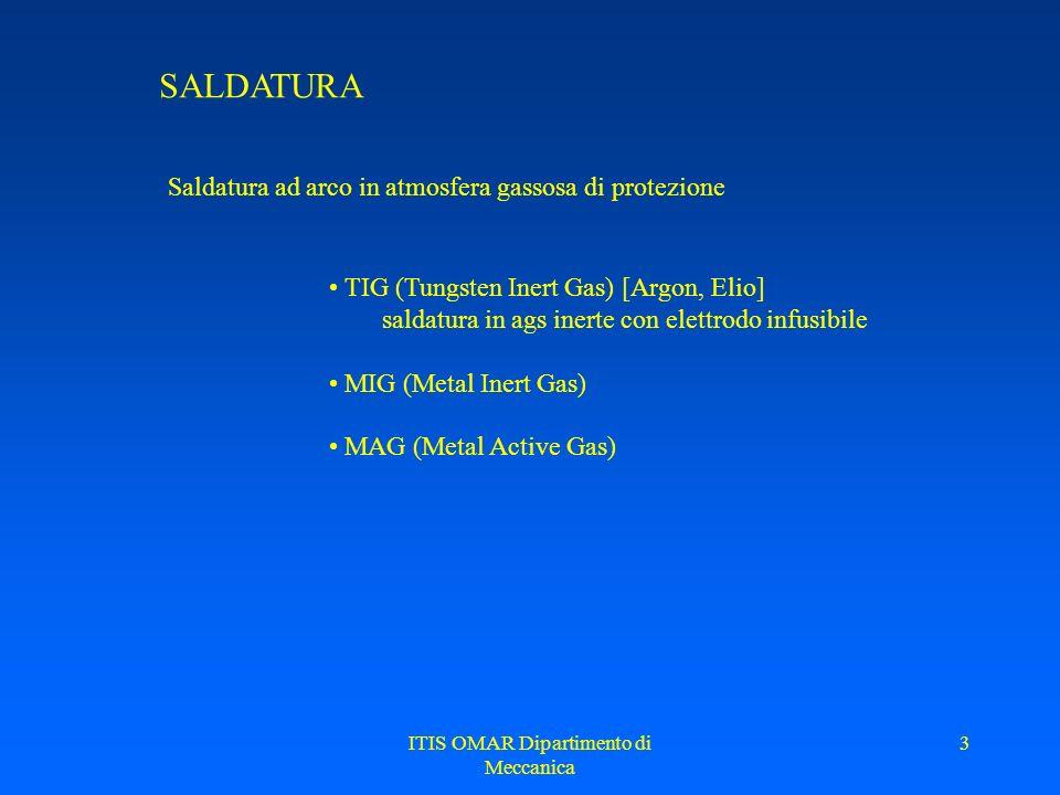 ITIS OMAR Dipartimento di Meccanica 2 SALDATURA Saldatura ad arco elettrodi acidi (silice). Acciai a basso C%. CC o CA elettrodi basici (carbonato di