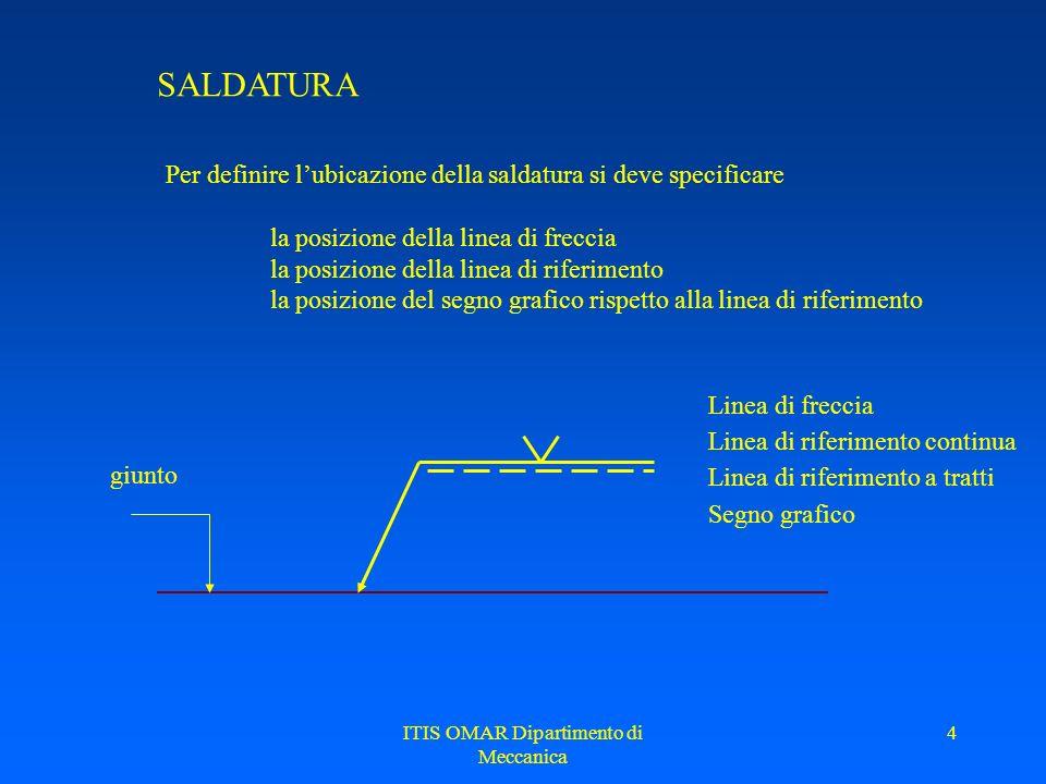 ITIS OMAR Dipartimento di Meccanica 4 SALDATURA Per definire lubicazione della saldatura si deve specificare la posizione della linea di freccia la posizione della linea di riferimento la posizione del segno grafico rispetto alla linea di riferimento giunto Linea di freccia Linea di riferimento continua Linea di riferimento a tratti Segno grafico