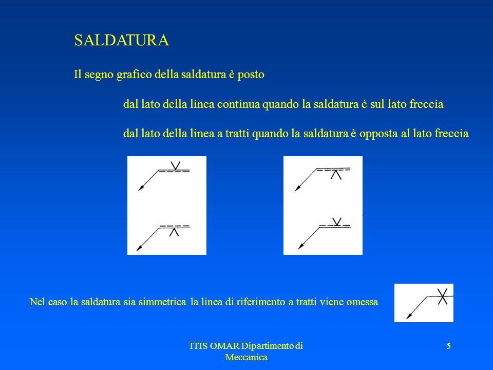 ITIS OMAR Dipartimento di Meccanica 5 SALDATURA Il segno grafico della saldatura è posto dal lato della linea continua quando la saldatura è sul lato freccia dal lato della linea a tratti quando la saldatura è opposta al lato freccia Nel caso la saldatura sia simmetrica la linea di riferimento a tratti viene omessa