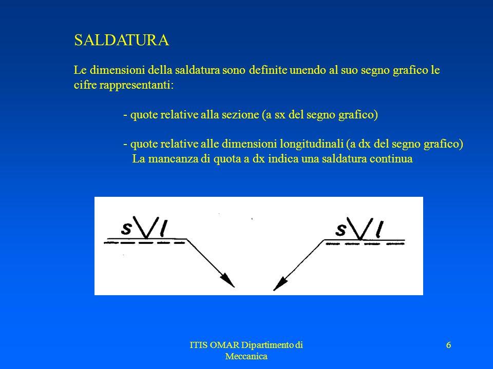 ITIS OMAR Dipartimento di Meccanica 6 SALDATURA Le dimensioni della saldatura sono definite unendo al suo segno grafico le cifre rappresentanti: - quote relative alla sezione (a sx del segno grafico) - quote relative alle dimensioni longitudinali (a dx del segno grafico) La mancanza di quota a dx indica una saldatura continua