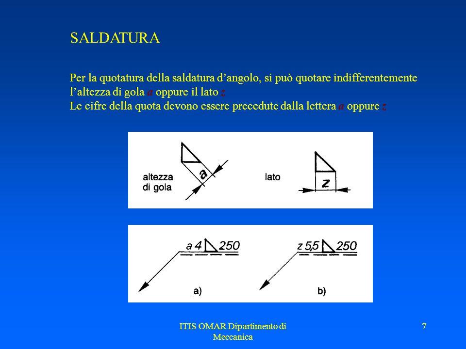 ITIS OMAR Dipartimento di Meccanica 6 SALDATURA Le dimensioni della saldatura sono definite unendo al suo segno grafico le cifre rappresentanti: - quo