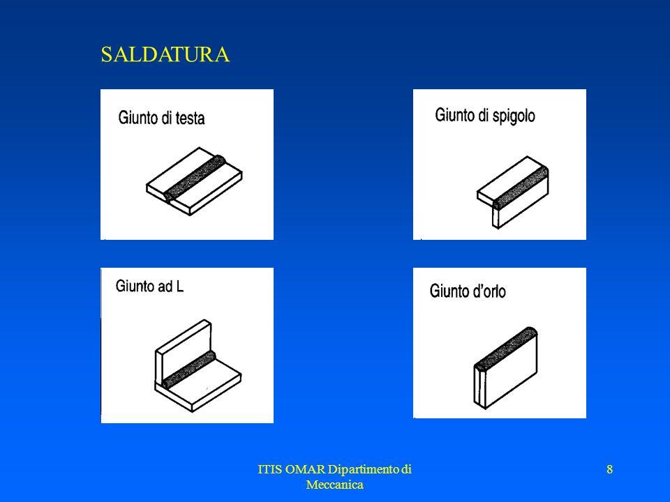 ITIS OMAR Dipartimento di Meccanica 7 SALDATURA Per la quotatura della saldatura dangolo, si può quotare indifferentemente laltezza di gola a oppure i