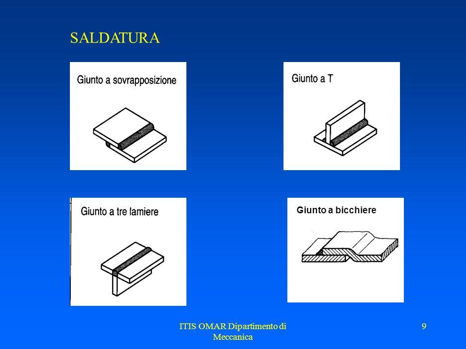 ITIS OMAR Dipartimento di Meccanica 8 SALDATURA