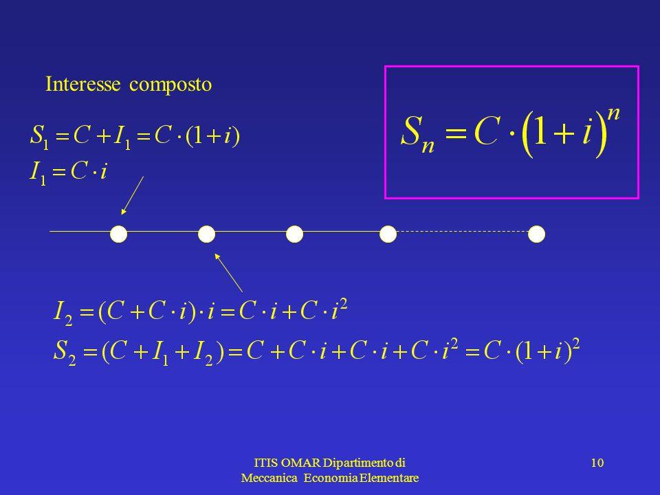 ITIS OMAR Dipartimento di Meccanica Economia Elementare 10 Interesse composto