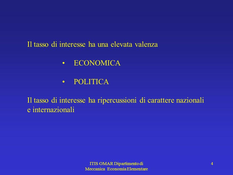 ITIS OMAR Dipartimento di Meccanica Economia Elementare 4 Il tasso di interesse ha una elevata valenza ECONOMICA POLITICA Il tasso di interesse ha ripercussioni di carattere nazionali e internazionali