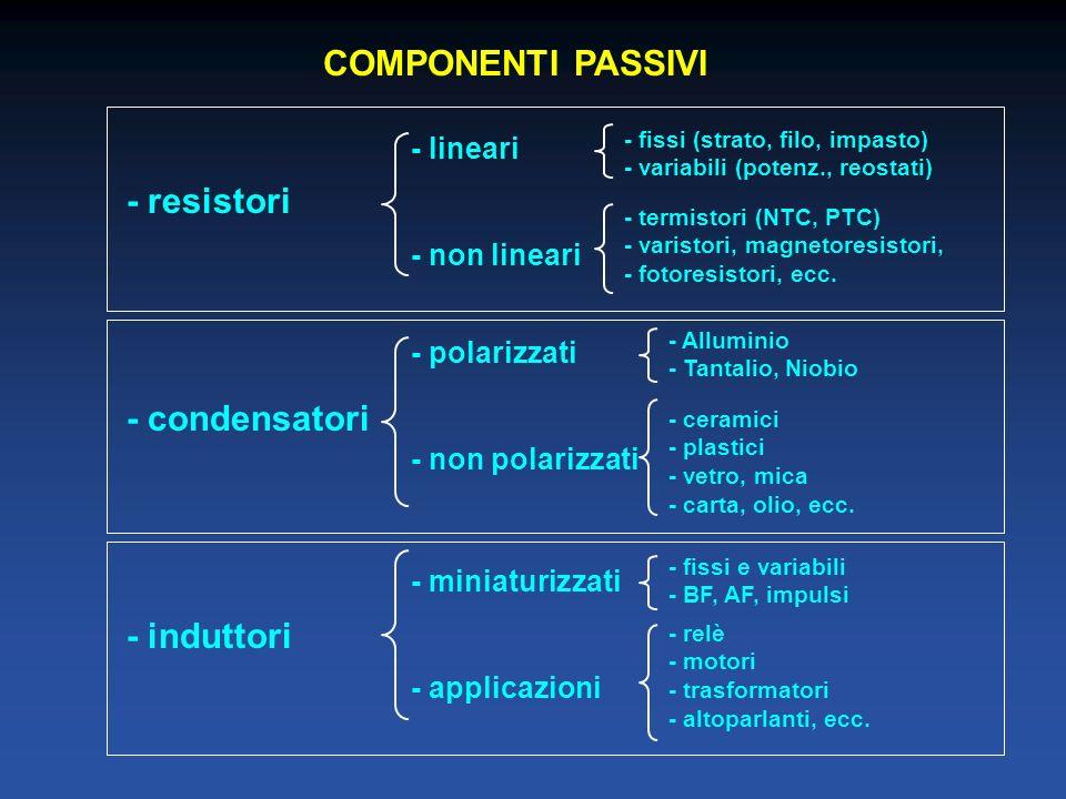 COMPONENTI PASSIVI - resistori - condensatori - induttori - lineari - non lineari - fissi (strato, filo, impasto) - variabili (potenz., reostati) - te