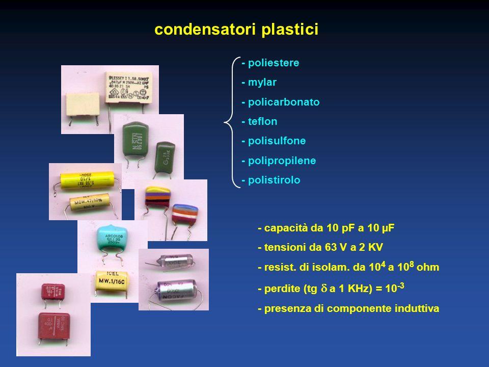 condensatori plastici - poliestere - mylar - policarbonato - teflon - polisulfone - polipropilene - polistirolo - capacità da 10 pF a 10 µF - tensioni