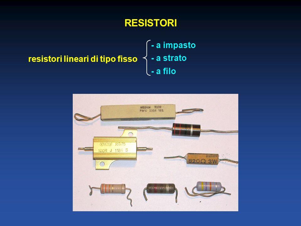 RESISTORI resistori lineari di tipo fisso - a impasto - a strato - a filo