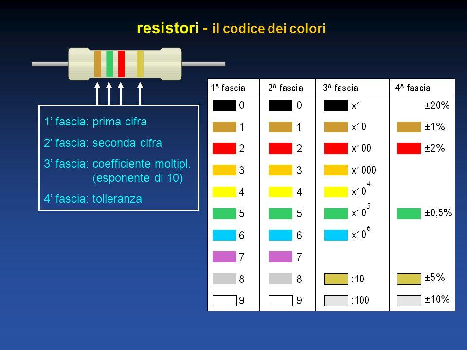 resistori - il codice dei colori 1 fascia: prima cifra 2 fascia: seconda cifra 3 fascia: coefficiente moltipl. (esponente di 10) 4 fascia: tolleranza