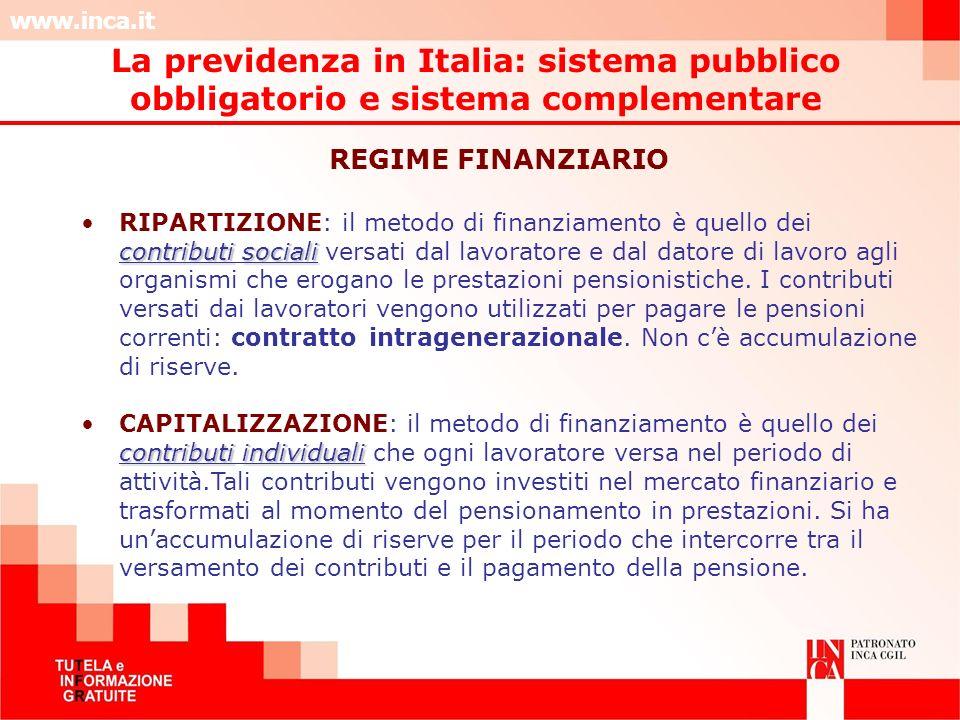 www.inca.it La previdenza in Italia: sistema pubblico obbligatorio e sistema complementare REGIME FINANZIARIO contributisocialiRIPARTIZIONE: il metodo