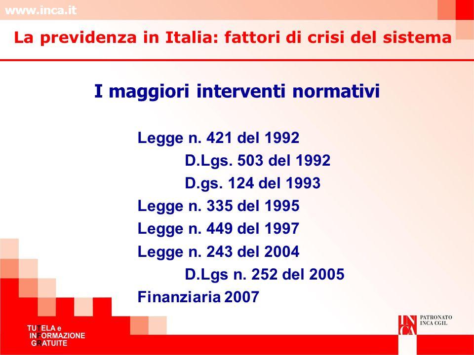 www.inca.it I maggiori interventi normativi Legge n. 421 del 1992 D.Lgs. 503 del 1992 D.gs. 124 del 1993 Legge n. 335 del 1995 Legge n. 449 del 1997 L