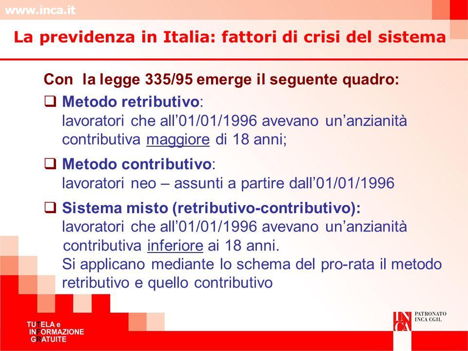 www.inca.it Con la legge 335/95 emerge il seguente quadro: Metodo retributivo: lavoratori che all01/01/1996 avevano unanzianità contributiva maggiore