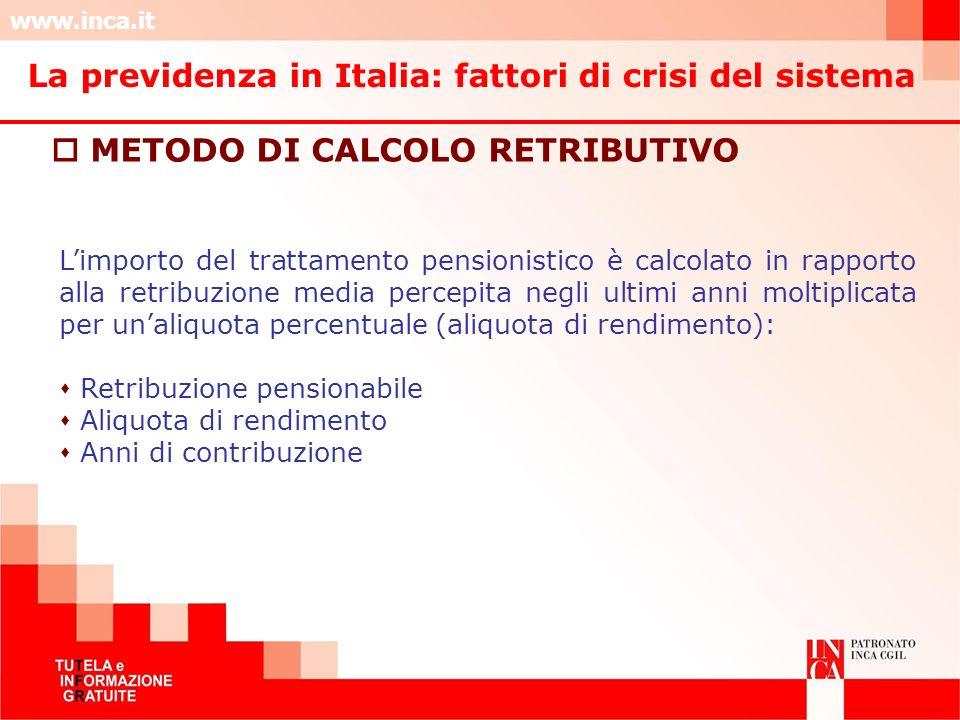 www.inca.it METODO DI CALCOLO CONTRIBUTIVO: Limporto del trattamento pensionistico si determina: ammontare della contribuzione versata durante larco della vita lavorativa moltiplicata per unaliquota (aliquota di computo).