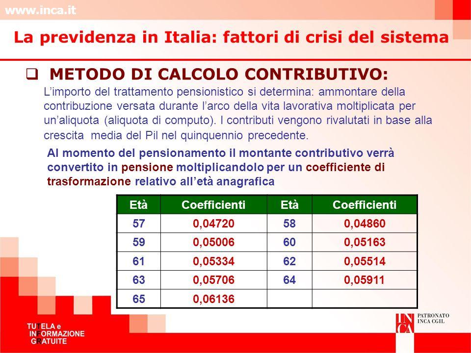www.inca.it METODO DI CALCOLO CONTRIBUTIVO: Limporto del trattamento pensionistico si determina: ammontare della contribuzione versata durante larco d