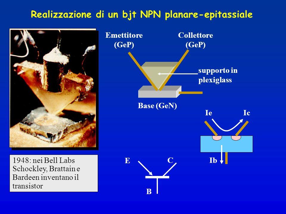 Realizzazione di un bjt NPN planare-epitassiale 1948: nei Bell Labs Schockley, Brattain e Bardeen inventano il transistor Base (GeN) Emettitore (GeP) Collettore (GeP) supporto in plexiglass Ib IeIc E C B