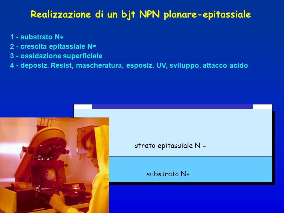 1 - substrato N+ 2 - crescita epitassiale N= strato epitassiale N = 3 - ossidazione superficiale substrato N+ Realizzazione di un bjt NPN planare-epitassiale 4 - deposiz.