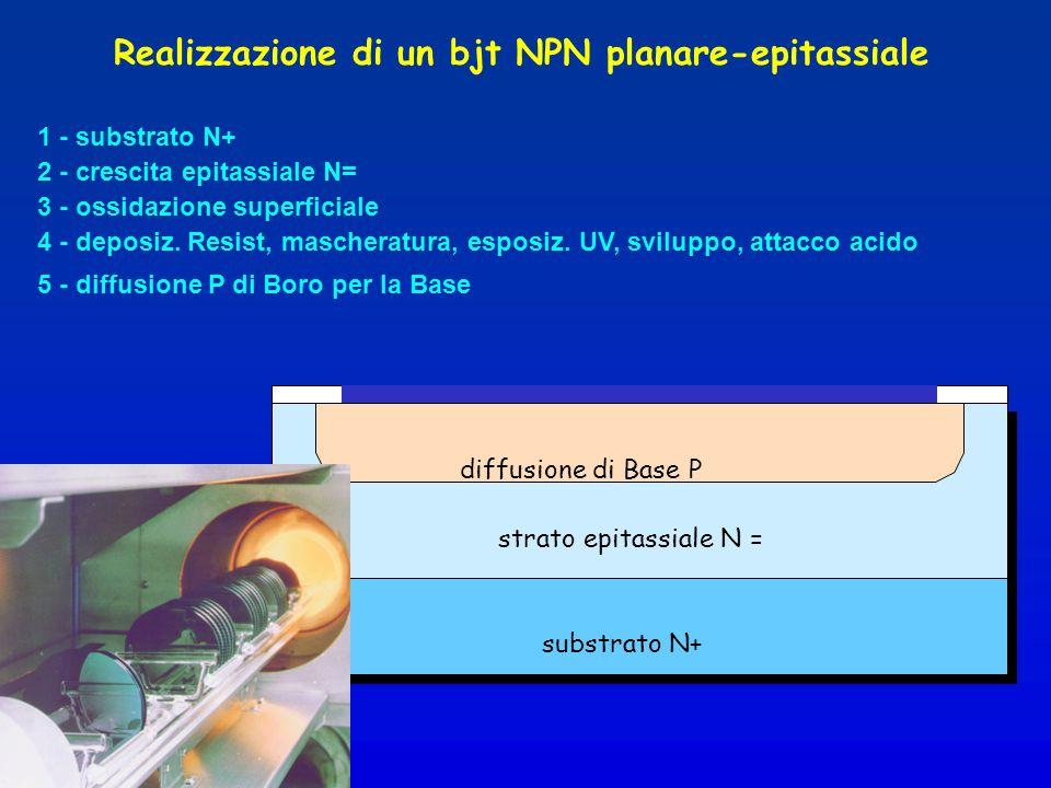 1 - substrato N+ 2 - crescita epitassiale N= strato epitassiale N = 3 - ossidazione superficiale substrato N+ Realizzazione di un bjt NPN planare-epitassiale 5 - diffusione P di Boro per la Base diffusione di Base P 4 - deposiz.
