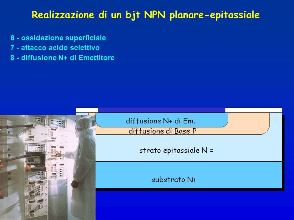 strato epitassiale N = substrato N+ Realizzazione di un bjt NPN planare-epitassiale 8 - diffusione N+ di Emettitore diffusione di Base P 6 - ossidazione superficiale 7 - attacco acido selettivo diffusione N+ di Em.