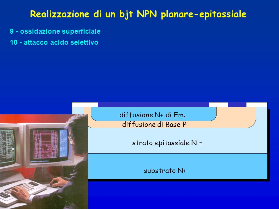 strato epitassiale N = substrato N+ Realizzazione di un bjt NPN planare-epitassiale 8 - diffusione N+ di Emettitore diffusione di Base P 6 - ossidazio