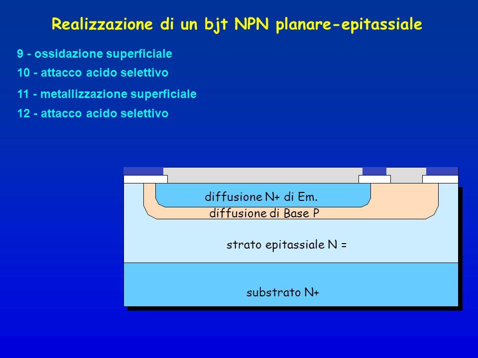 strato epitassiale N = substrato N+ Realizzazione di un bjt NPN planare-epitassiale diffusione di Base P 9 - ossidazione superficiale diffusione N+ di