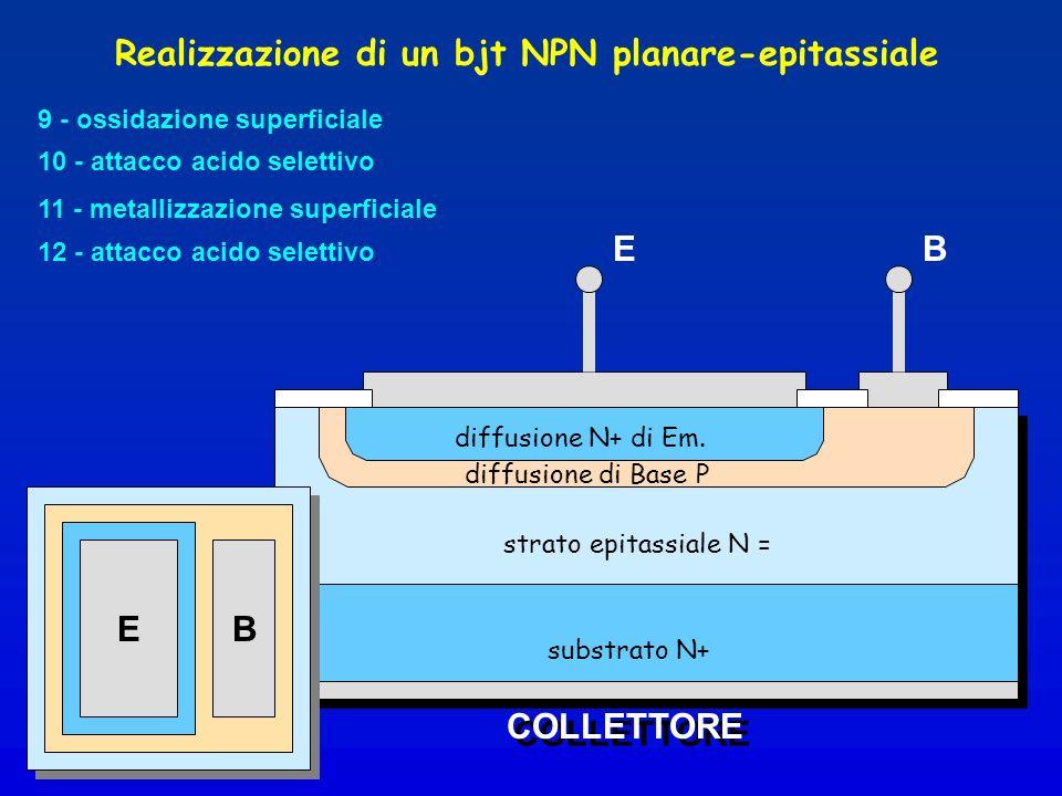 strato epitassiale N = substrato N+ Realizzazione di un bjt NPN planare-epitassiale diffusione di Base P 9 - ossidazione superficiale diffusione N+ di Em.