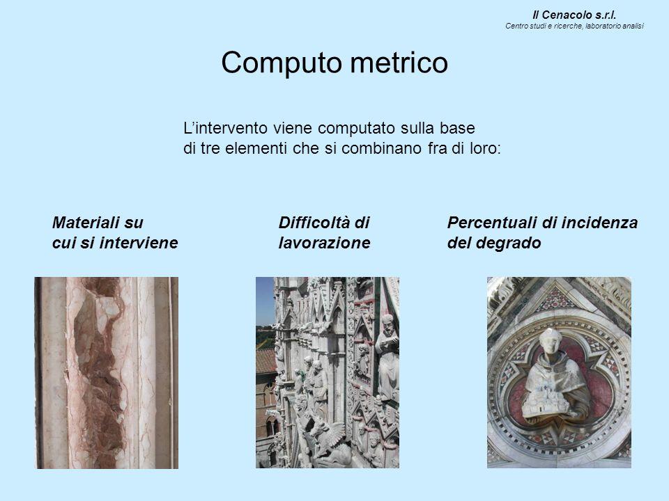 Computo metrico Lintervento viene computato sulla base di tre elementi che si combinano fra di loro: Il Cenacolo s.r.l.
