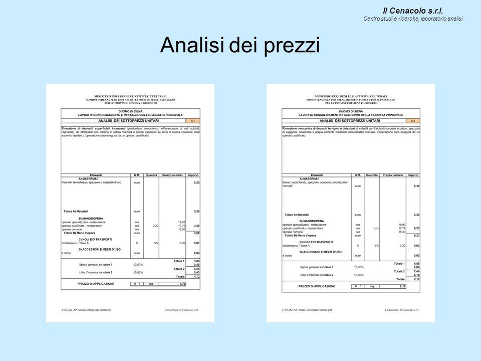 Analisi dei prezzi Il Cenacolo s.r.l. Centro studi e ricerche, laboratorio analisi