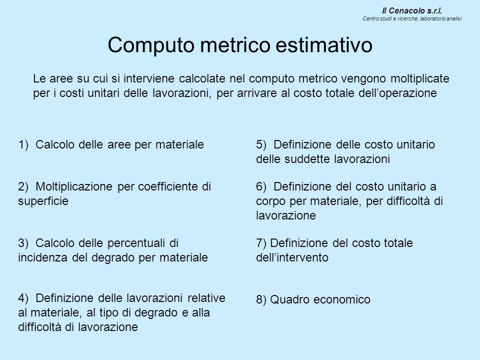 Computo metrico estimativo Il Cenacolo s.r.l.