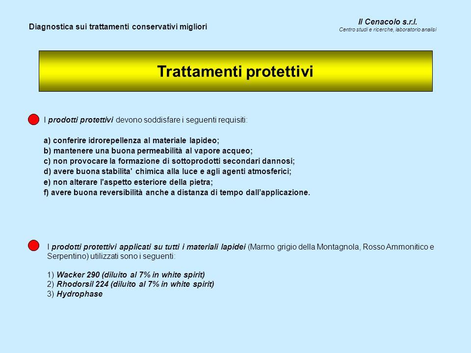 Il Cenacolo s.r.l. Centro studi e ricerche, laboratorio analisi Trattamenti protettivi I prodotti protettivi devono soddisfare i seguenti requisiti: a