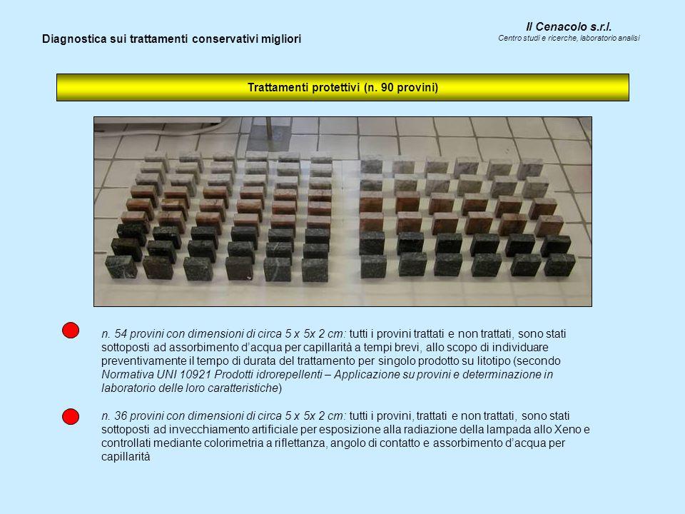 Il Cenacolo s.r.l. Centro studi e ricerche, laboratorio analisi Trattamenti protettivi (n. 90 provini) n. 54 provini con dimensioni di circa 5 x 5x 2