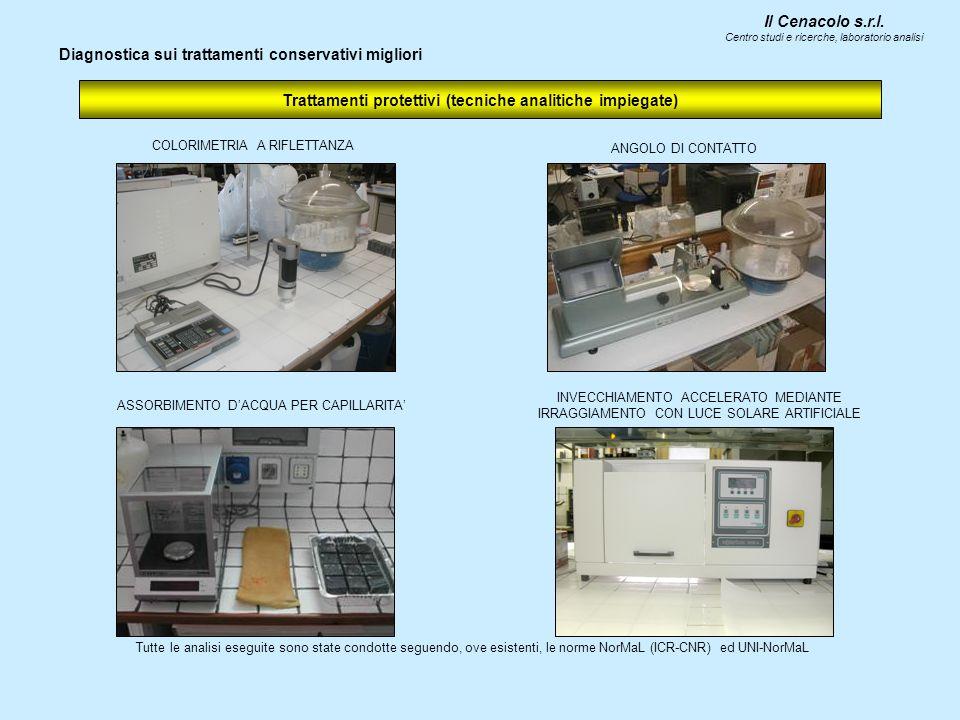 Il Cenacolo s.r.l. Centro studi e ricerche, laboratorio analisi Trattamenti protettivi (tecniche analitiche impiegate) INVECCHIAMENTO ACCELERATO MEDIA