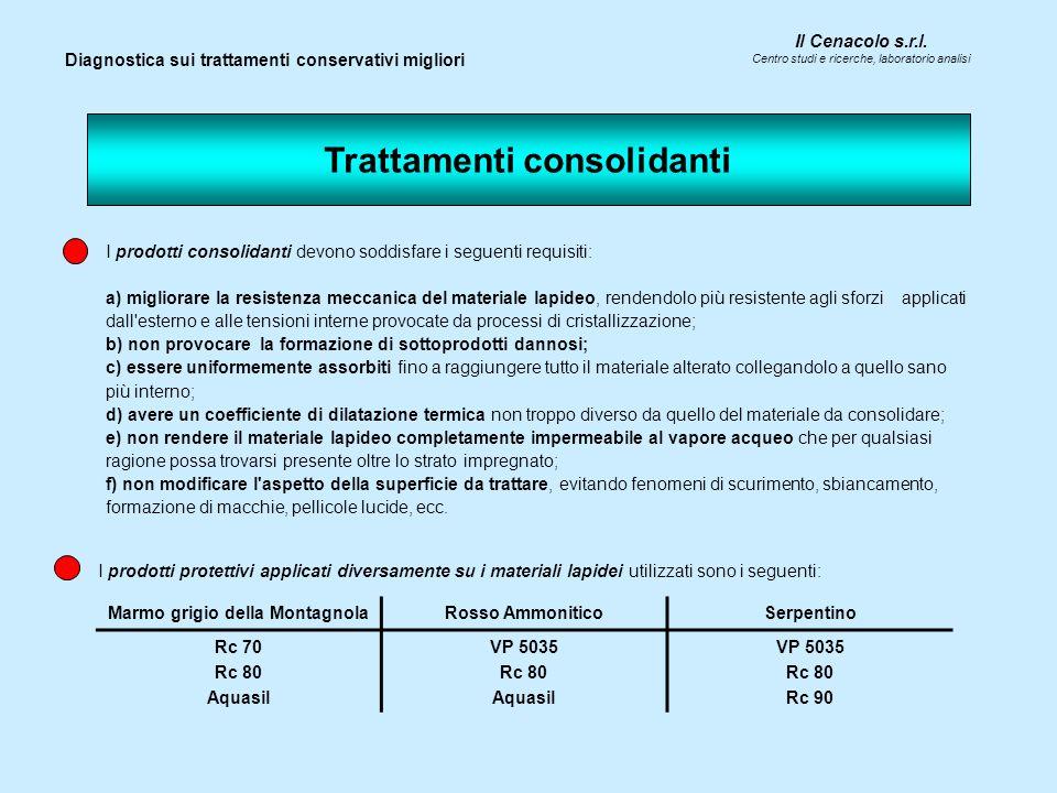Il Cenacolo s.r.l. Centro studi e ricerche, laboratorio analisi Trattamenti consolidanti I prodotti consolidanti devono soddisfare i seguenti requisit