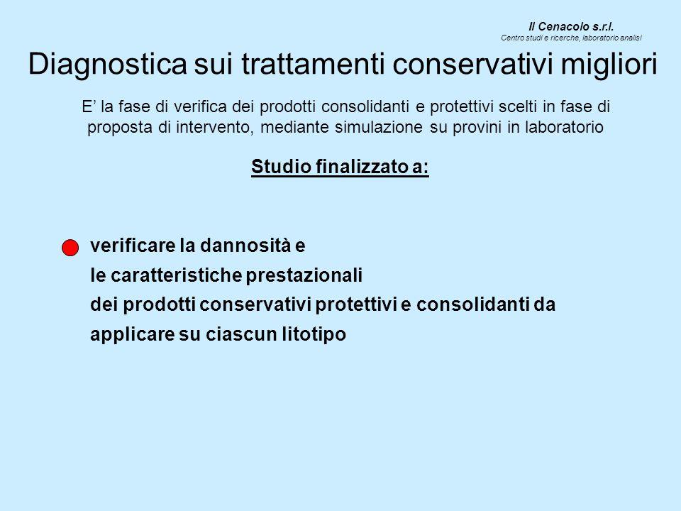 Diagnostica sui trattamenti conservativi migliori E la fase di verifica dei prodotti consolidanti e protettivi scelti in fase di proposta di intervent