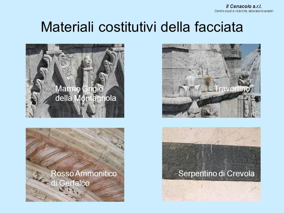 Materiali costitutivi della facciata Marmo Grigio della Montagnola Rosso Ammonitico di Gerfalco Travertino Serpentino di Crevola Il Cenacolo s.r.l.
