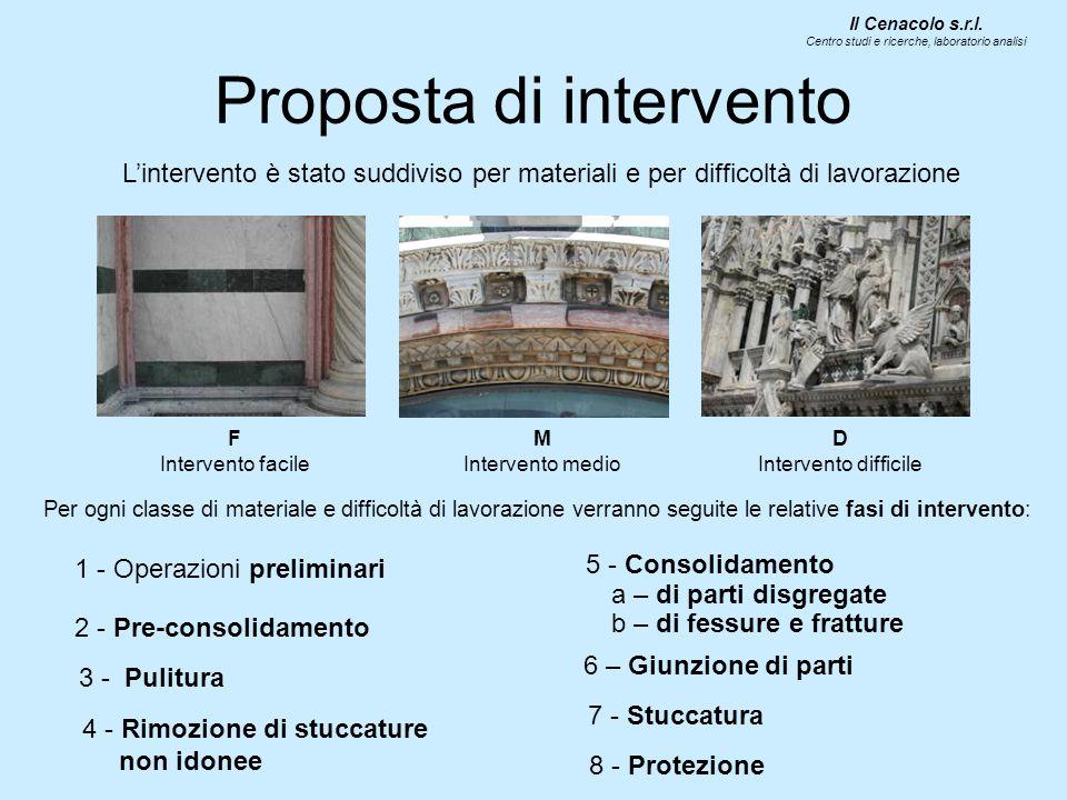 Proposta di intervento Lintervento è stato suddiviso per materiali e per difficoltà di lavorazione Il Cenacolo s.r.l. Centro studi e ricerche, laborat