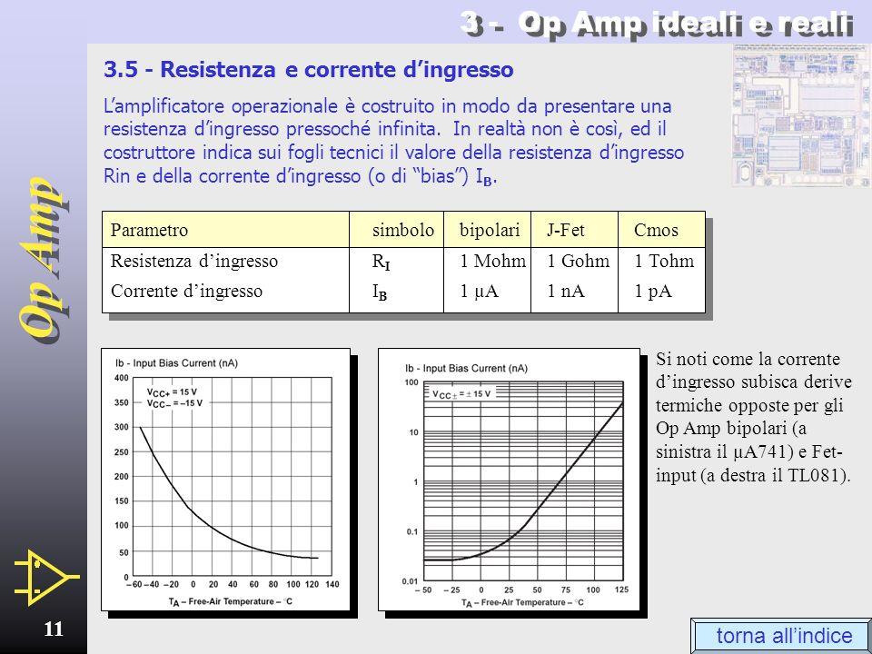 Op Amp 10 3.4 - Tensione di offset Se si cortocircuitano fra di loro gli ingressi di un operazionale, luscita dovrebbe essere nulla ma, a causa della