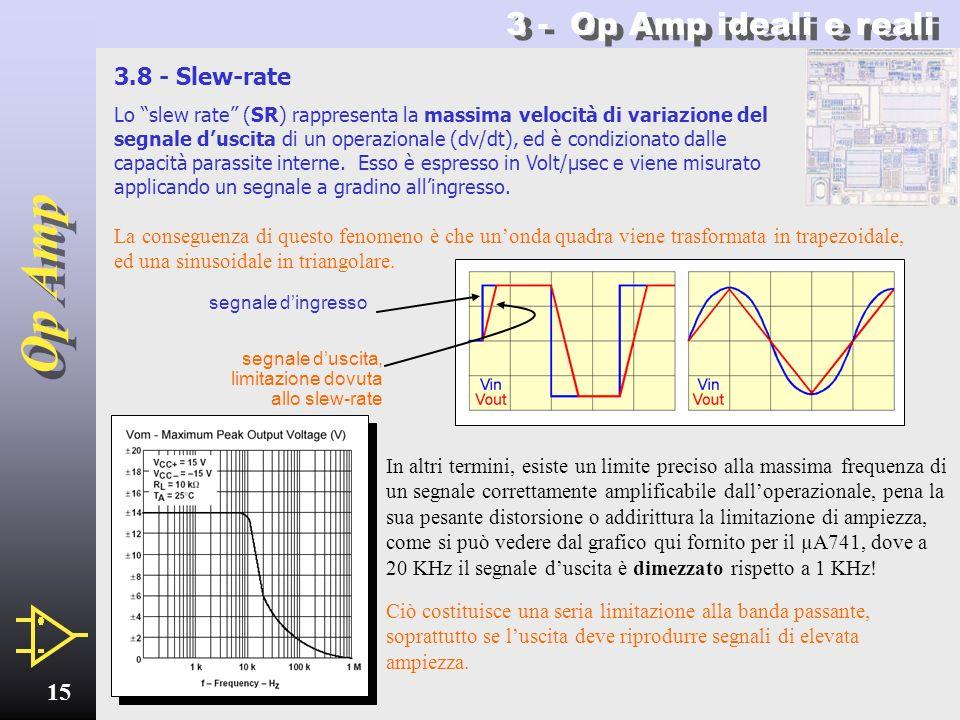 Op Amp 14 In alternativa allandamento V OM /R L viene fornito landamento della V OM in funzione della corrente duscita I O, da cui si nota la dipenden