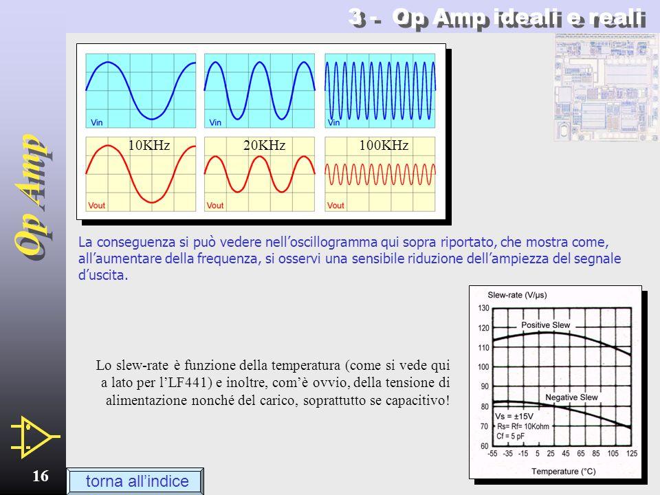 Op Amp 15 3.8 - Slew-rate Lo slew rate (SR) rappresenta la massima velocità di variazione del segnale duscita di un operazionale (dv/dt), ed è condizi