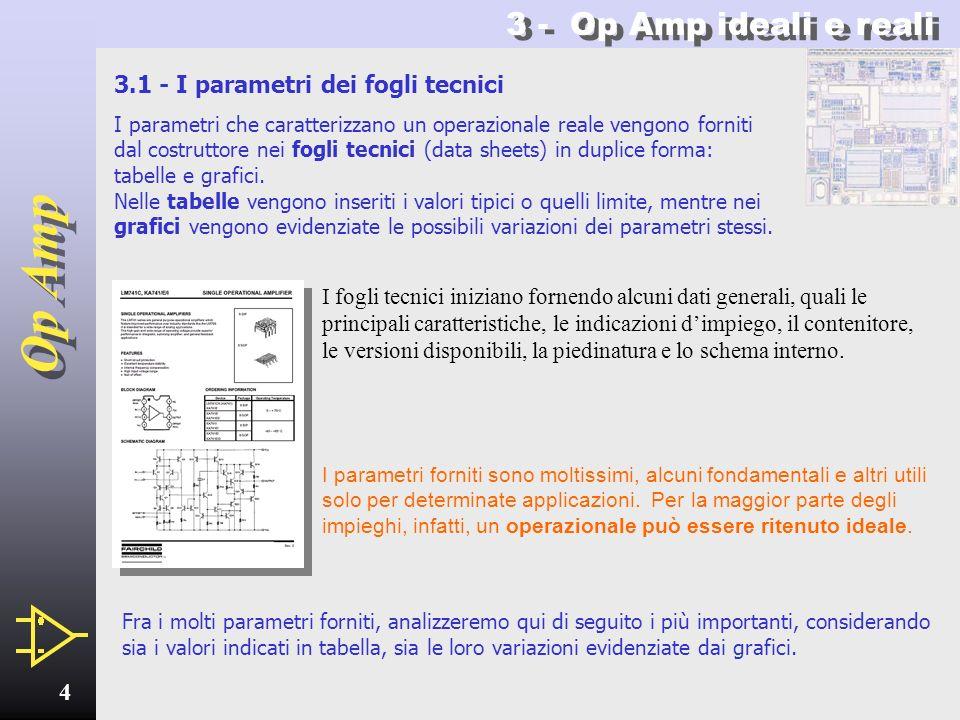 Op Amp 3 Amplificatori Operazionali Indice 3 a sezione 3 - OpAmp ideali e reali 3.1 - i parametri dei fogli tecnici è possibile accedere direttamente
