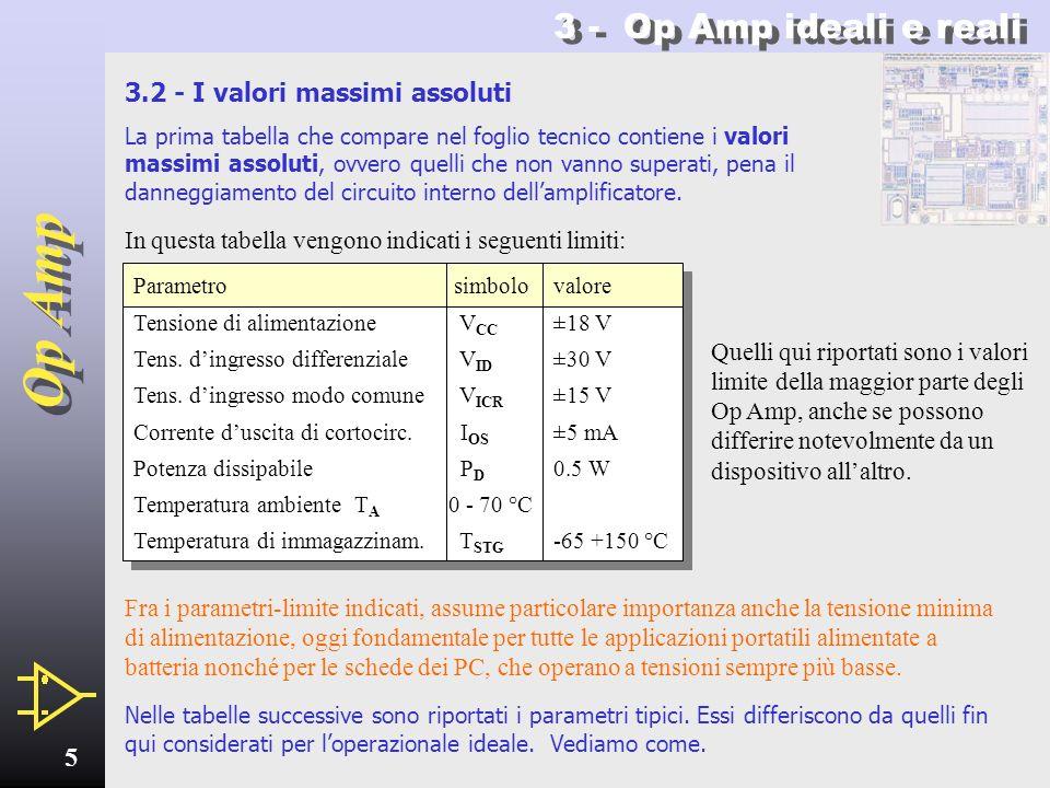 Op Amp 4 3 - Op Amp ideali e reali 3.1 - I parametri dei fogli tecnici I parametri che caratterizzano un operazionale reale vengono forniti dal costru
