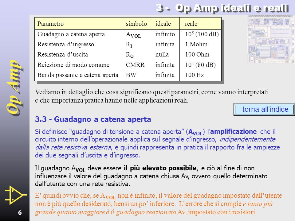 Op Amp 5 3.2 - I valori massimi assoluti La prima tabella che compare nel foglio tecnico contiene i valori massimi assoluti, ovvero quelli che non van