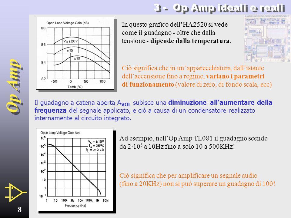 Op Amp 7 3 - Op Amp ideali e reali Il guadagno può venir espresso come valore assoluto (ad esempio 10 5 ), come rapporto V/mV (10 5 = 100 V/mV) o in d