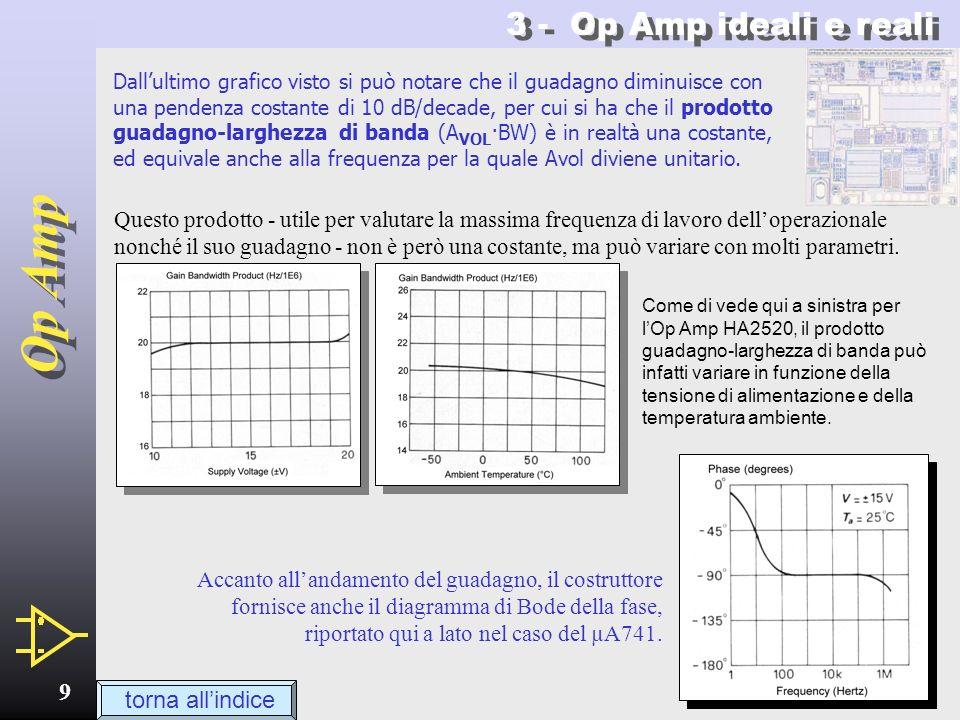 Op Amp 8 3 - Op Amp ideali e reali Il guadagno a catena aperta A VOL subisce una diminuzione allaumentare della frequenza del segnale applicato, e ciò