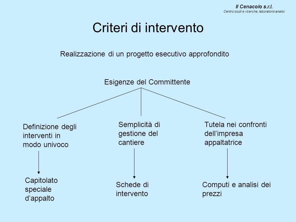 Capitolato Speciale dappalto Definisce i criteri generali dappalto Il Cenacolo s.r.l.